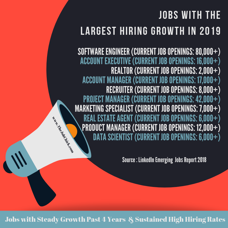What are the Best Jobs for 2019